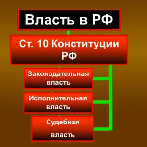 Органы власти Звенигорода