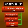 Органы власти в Звенигороде